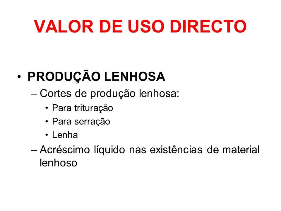 VALOR DE USO DIRECTO PRODUÇÃO LENHOSA Cortes de produção lenhosa: