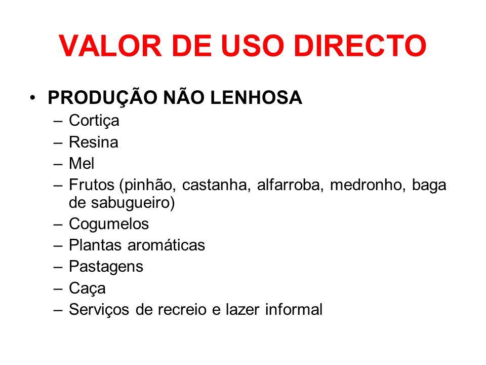 VALOR DE USO DIRECTO PRODUÇÃO NÃO LENHOSA Cortiça Resina Mel