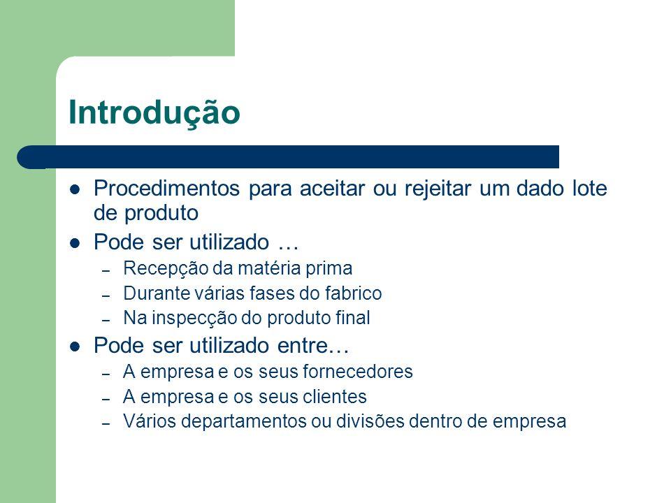 Introdução Procedimentos para aceitar ou rejeitar um dado lote de produto. Pode ser utilizado … Recepção da matéria prima.