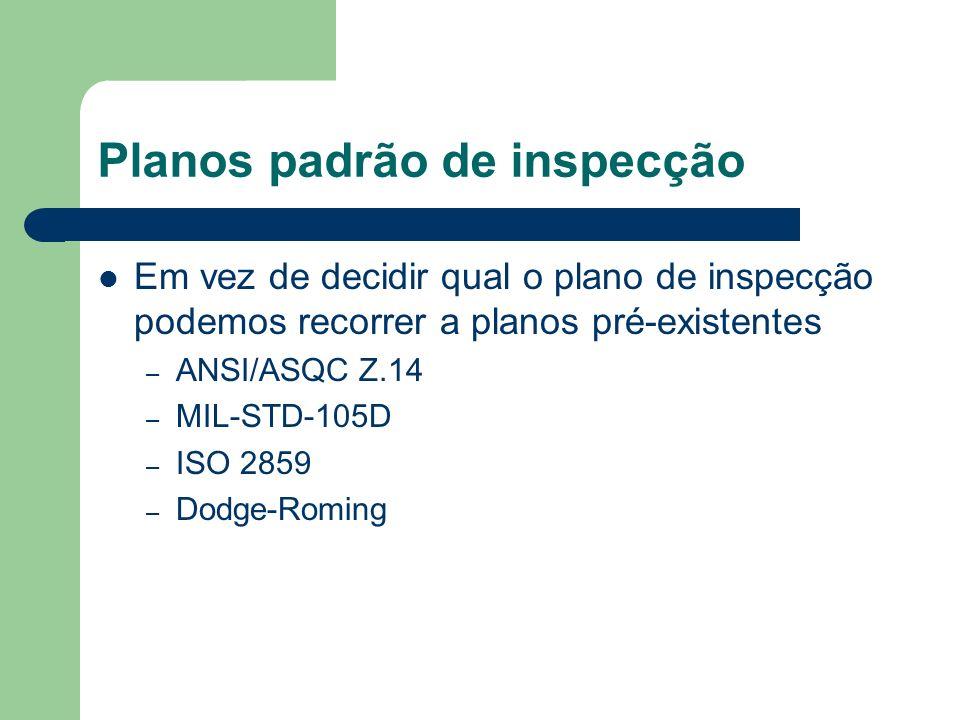 Planos padrão de inspecção