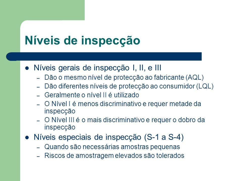 Níveis de inspecção Níveis gerais de inspecção I, II, e III