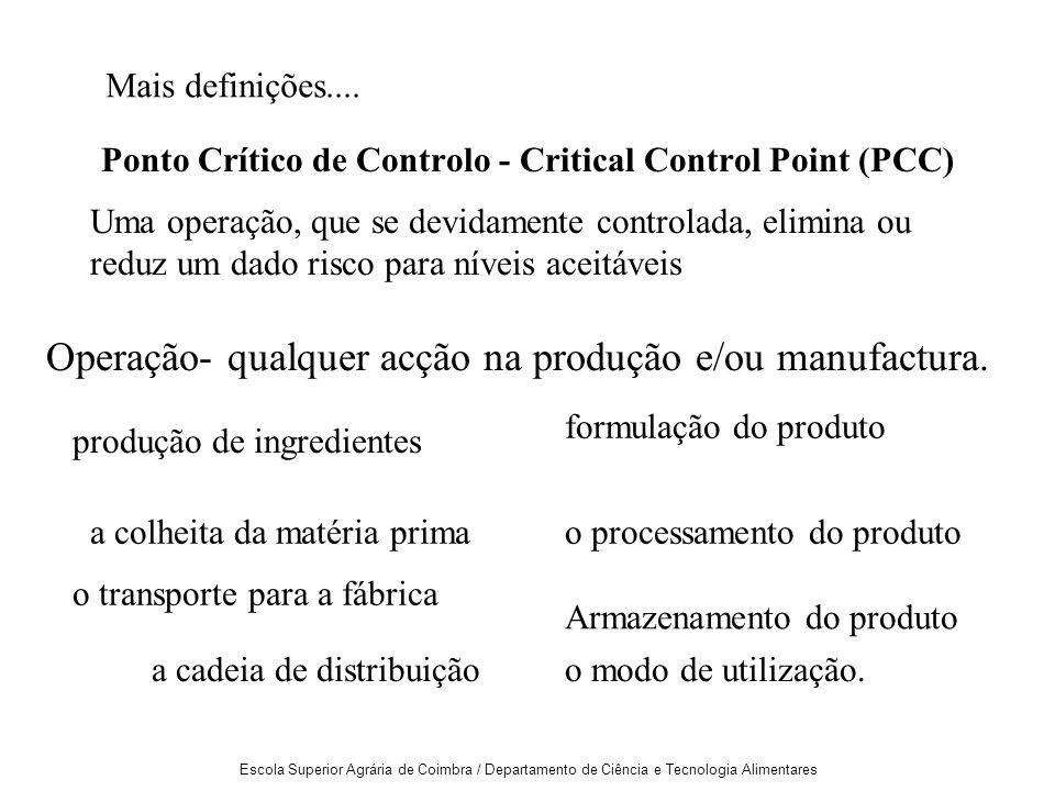 Ponto Crítico de Controlo - Critical Control Point (PCC)