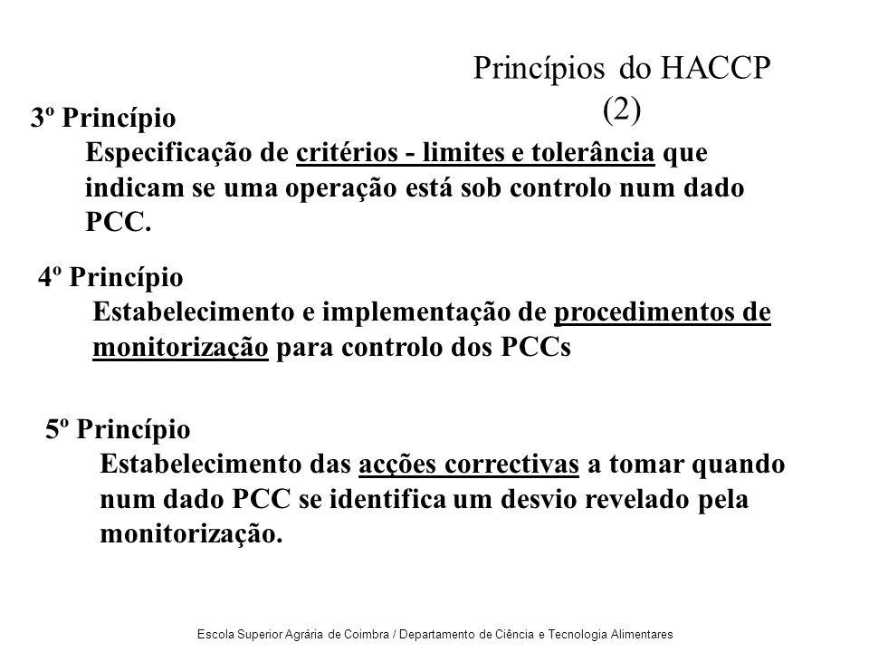 Princípios do HACCP (2) 3º Princípio
