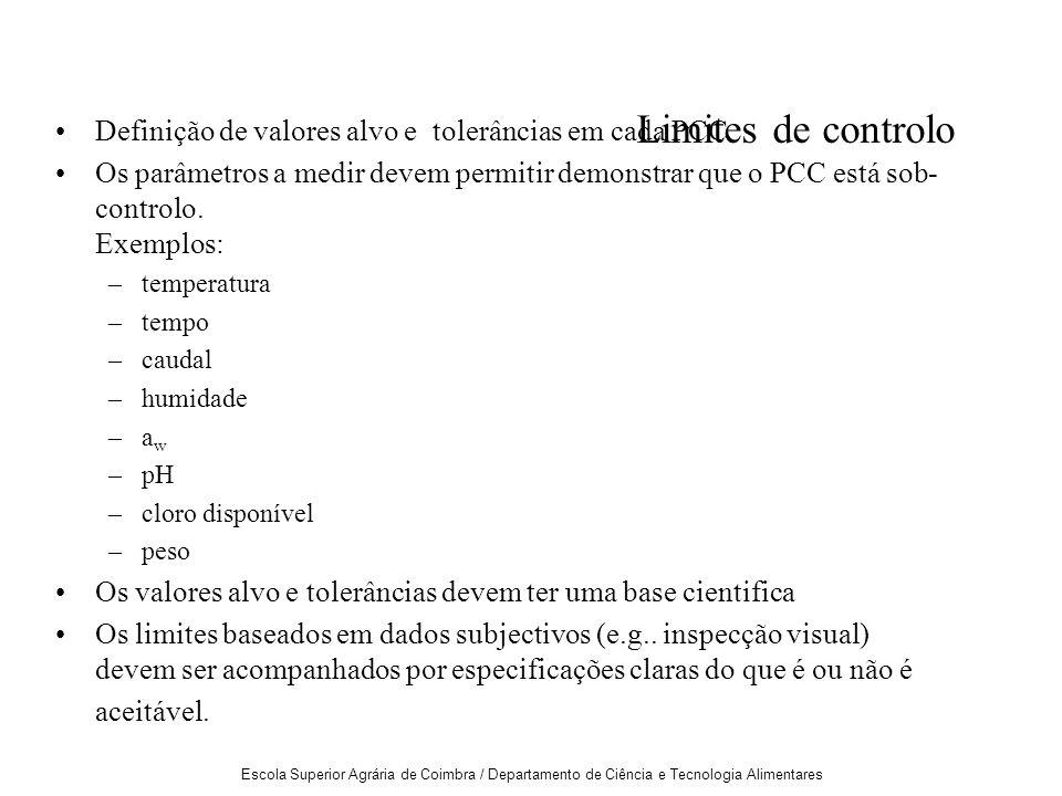 Limites de controlo Definição de valores alvo e tolerâncias em cada PCC.