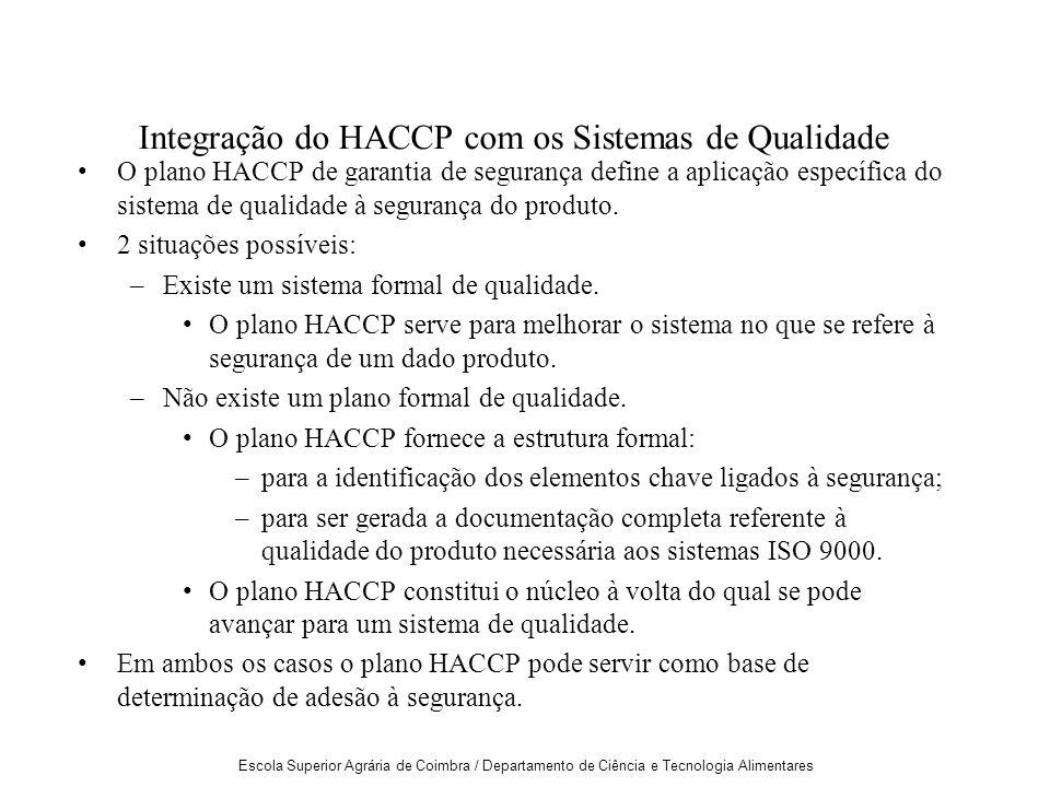 Integração do HACCP com os Sistemas de Qualidade