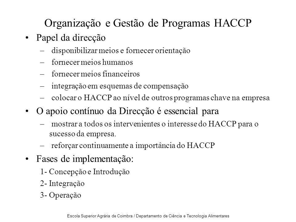 Organização e Gestão de Programas HACCP