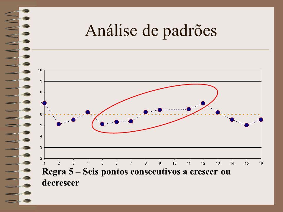 Análise de padrões Regra 5 – Seis pontos consecutivos a crescer ou decrescer