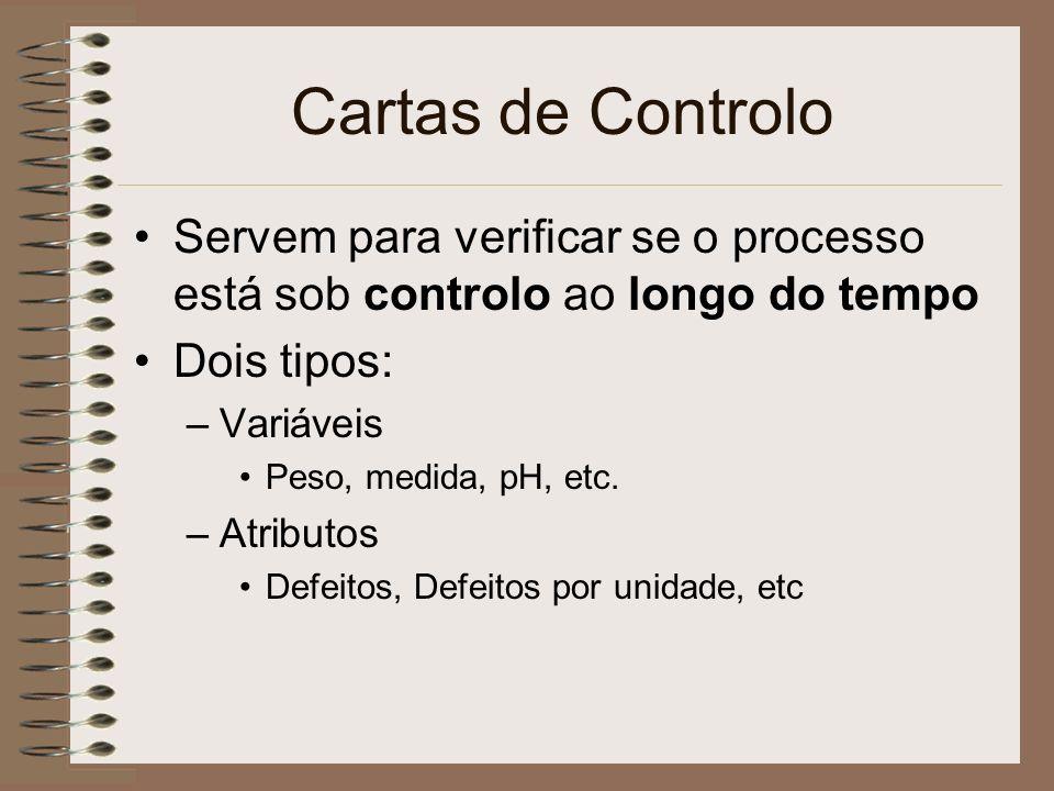 Cartas de Controlo Servem para verificar se o processo está sob controlo ao longo do tempo. Dois tipos: