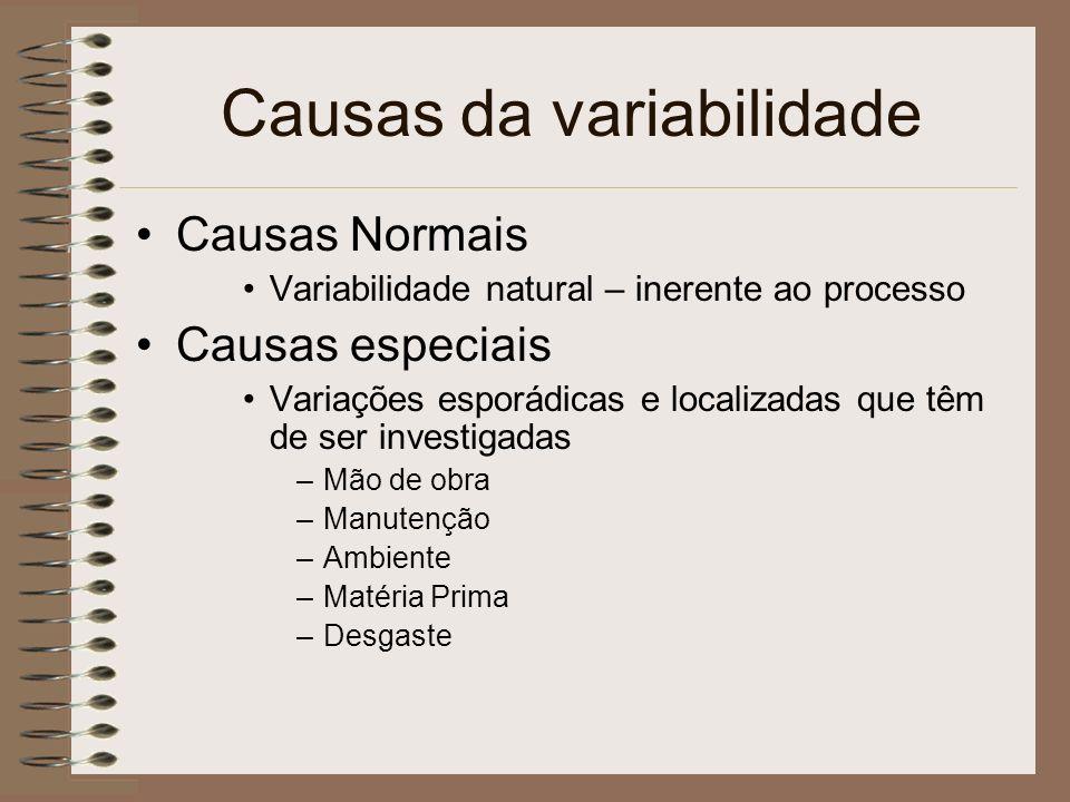 Causas da variabilidade