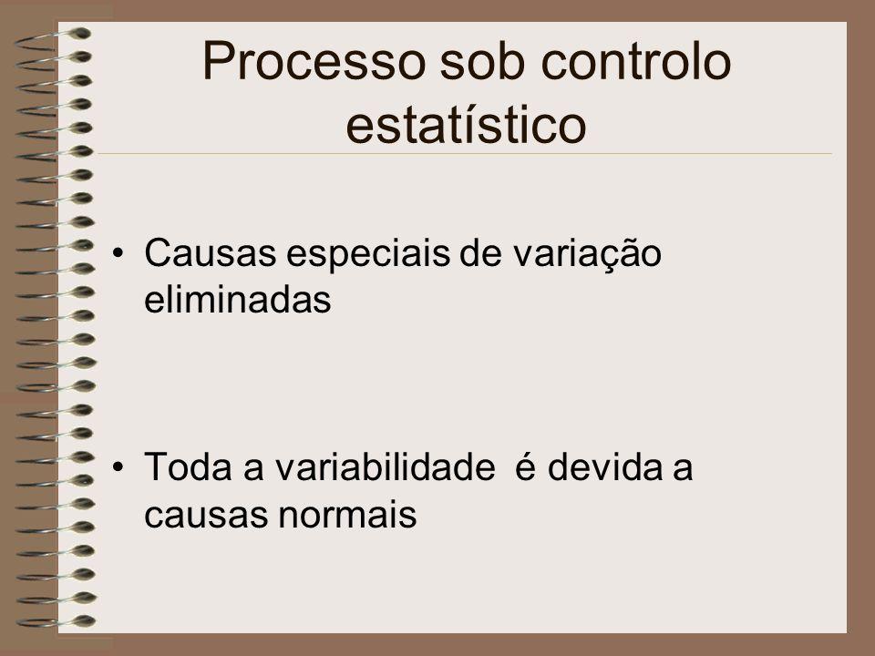 Processo sob controlo estatístico