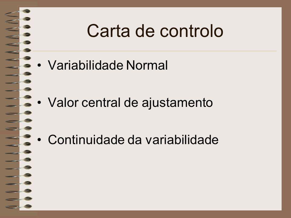 Carta de controlo Variabilidade Normal Valor central de ajustamento