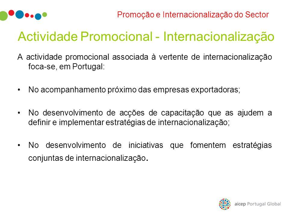 Promoção e Internacionalização do Sector