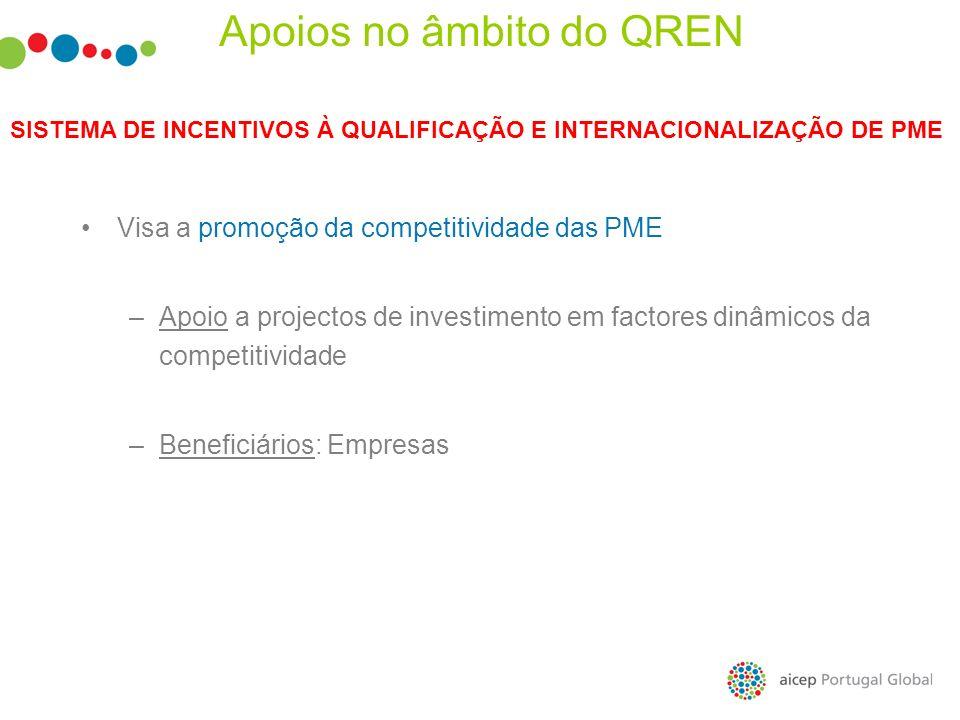SISTEMA DE INCENTIVOS À QUALIFICAÇÃO E INTERNACIONALIZAÇÃO DE PME