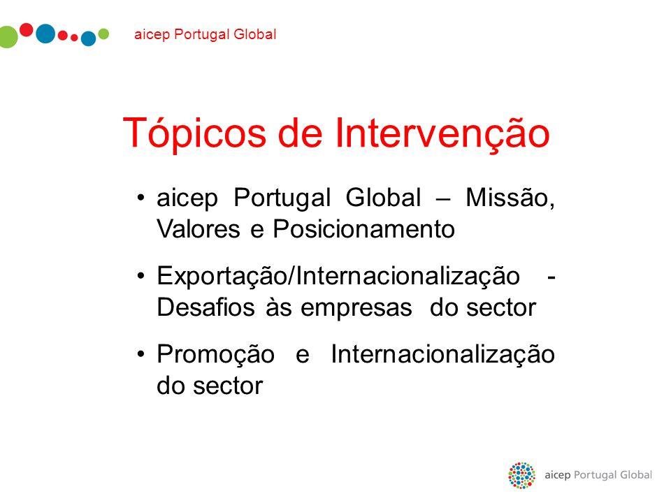Tópicos de Intervenção