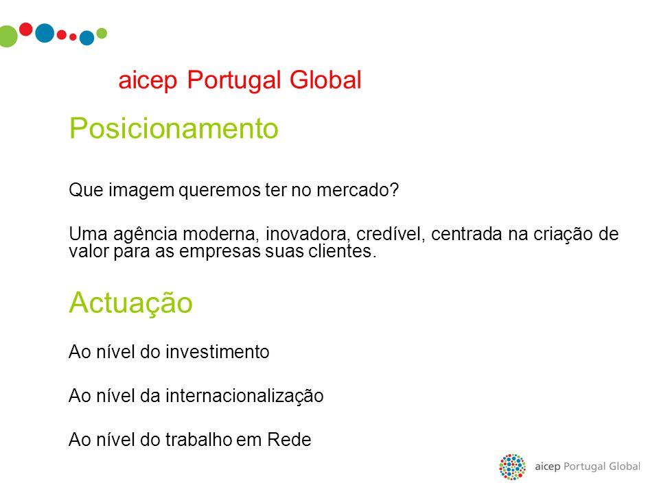 Posicionamento Actuação aicep Portugal Global