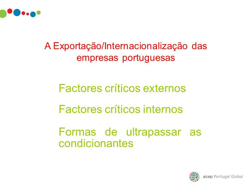 A Exportação/Internacionalização das empresas portuguesas