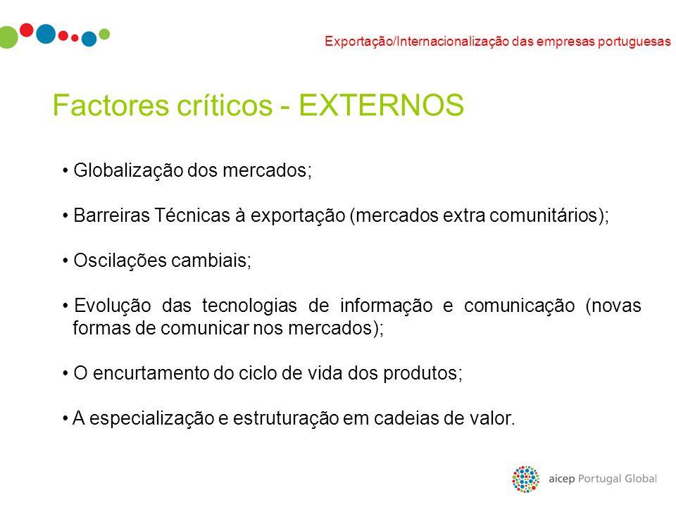 Factores críticos - EXTERNOS