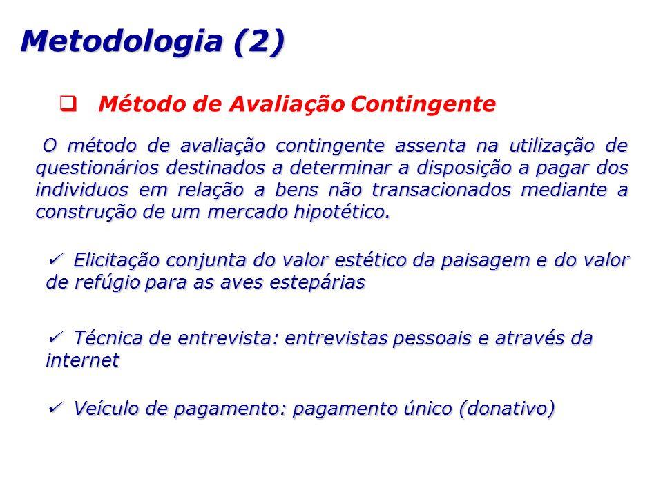Metodologia (2)  Método de Avaliação Contingente