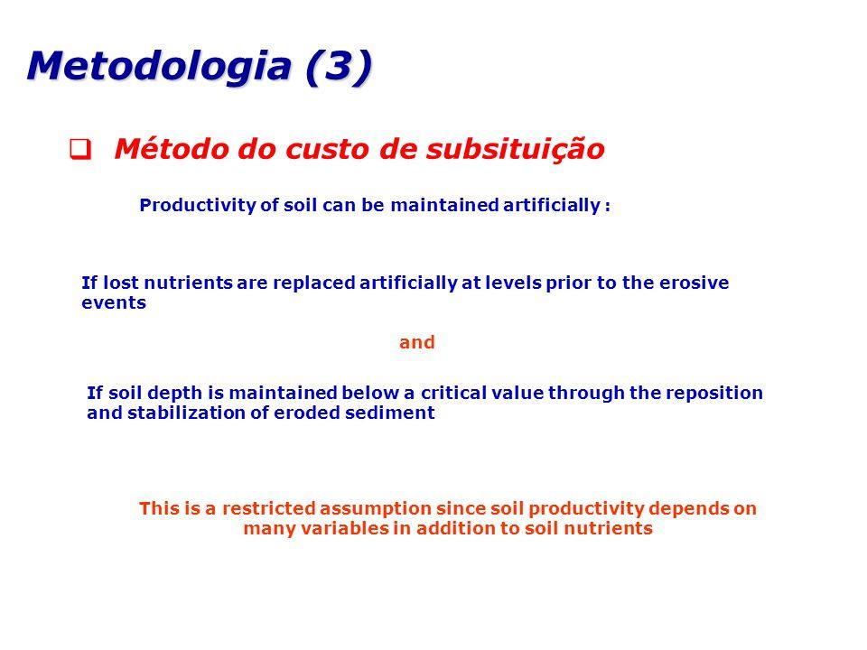 Metodologia (3)  Método do custo de subsituição