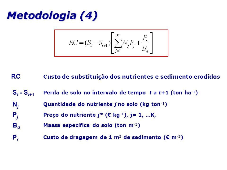 Metodologia (4) RC St - St+1 Nj Pj Bd Pr