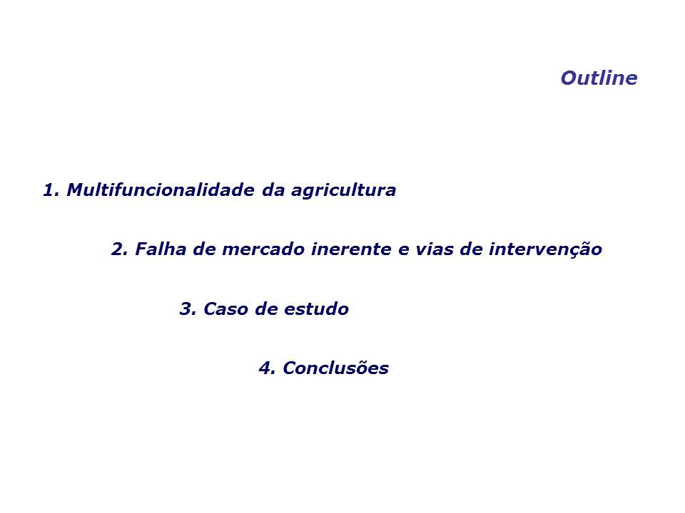 Outline 1. Multifuncionalidade da agricultura