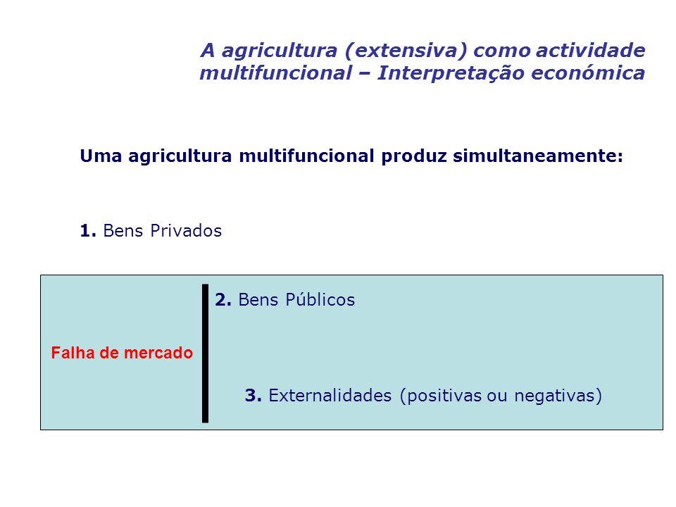 Uma agricultura multifuncional produz simultaneamente: