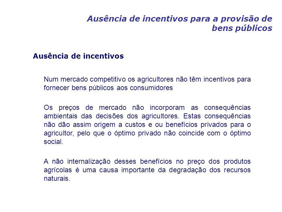 Ausência de incentivos para a provisão de bens públicos
