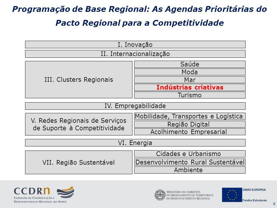 Programação de Base Regional: As Agendas Prioritárias do Pacto Regional para a Competitividade