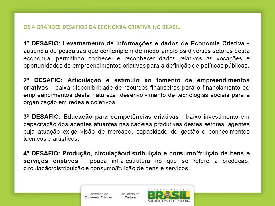OS 4 GRANDES DESAFIOS DA ECONOMIA CRIATIVA NO BRASIL