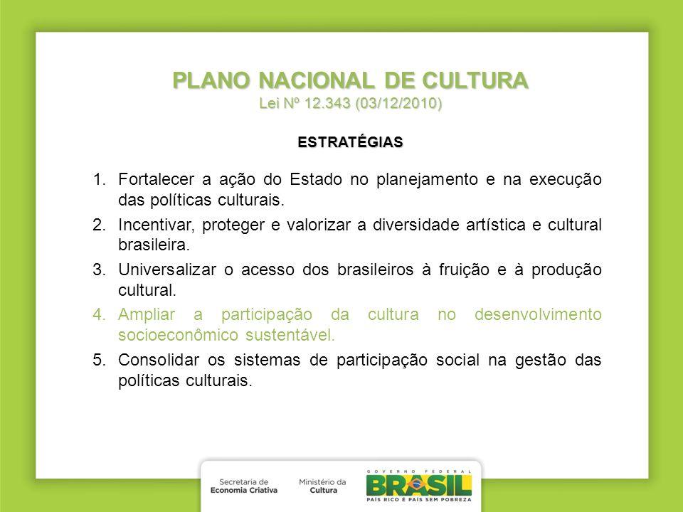 PLANO NACIONAL DE CULTURA Lei Nº 12.343 (03/12/2010) ESTRATÉGIAS