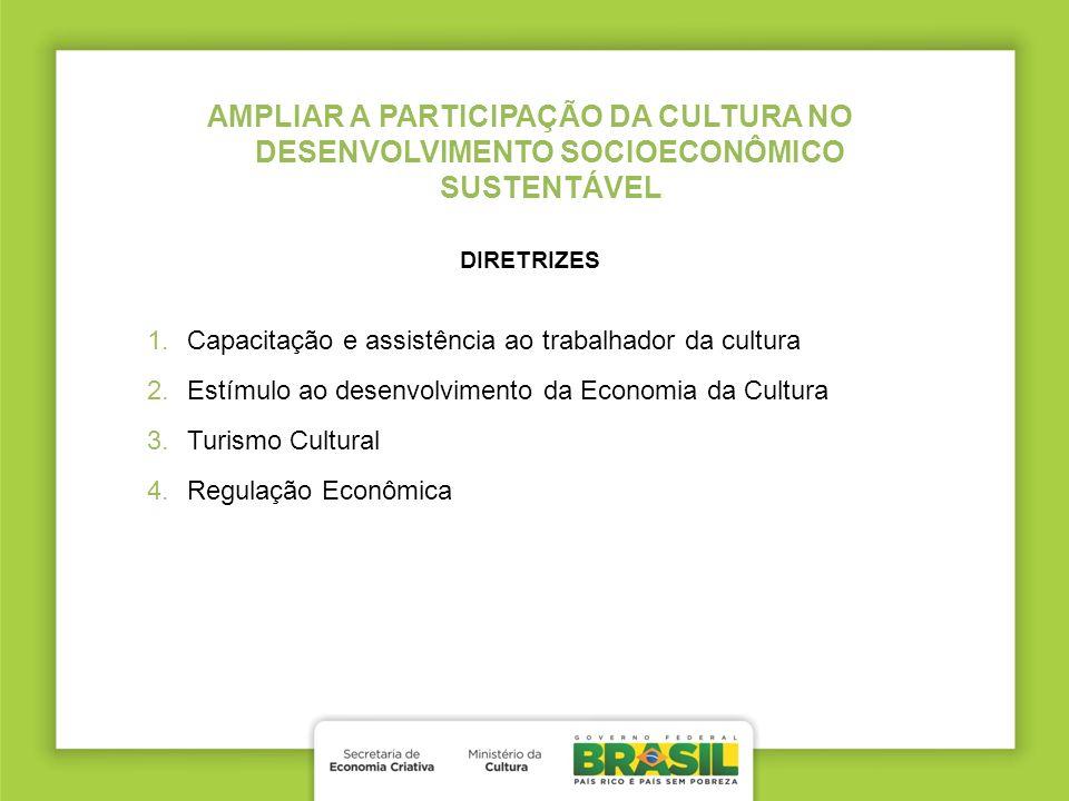 AMPLIAR A PARTICIPAÇÃO DA CULTURA NO DESENVOLVIMENTO SOCIOECONÔMICO SUSTENTÁVEL