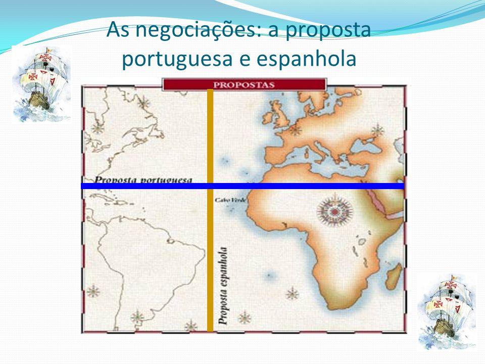 As negociações: a proposta portuguesa e espanhola
