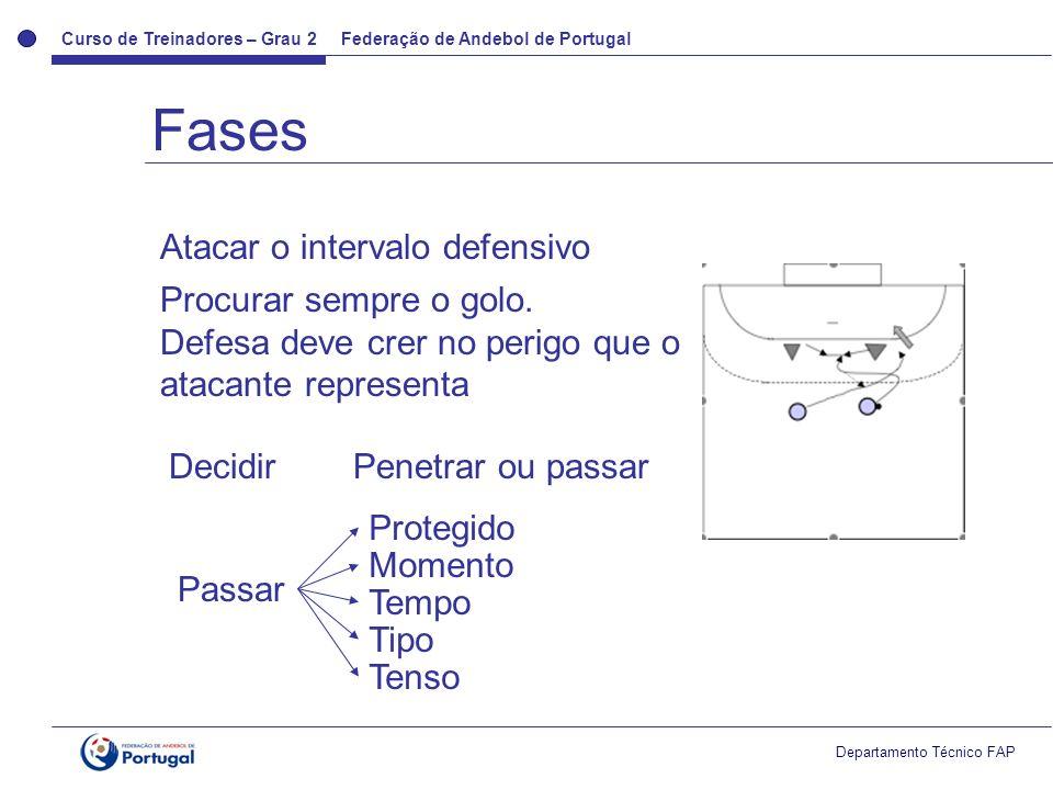Fases Atacar o intervalo defensivo Procurar sempre o golo.
