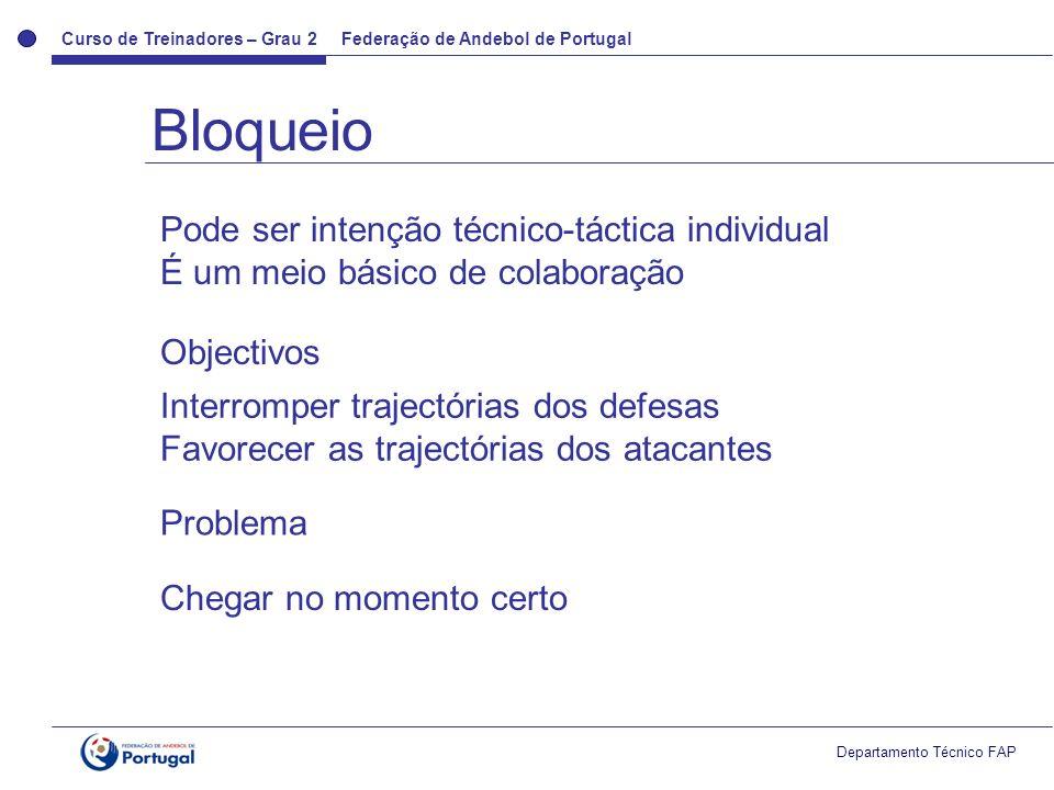 Bloqueio Pode ser intenção técnico-táctica individual