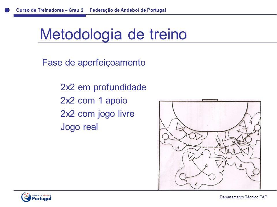 Metodologia de treino Fase de aperfeiçoamento 2x2 em profundidade