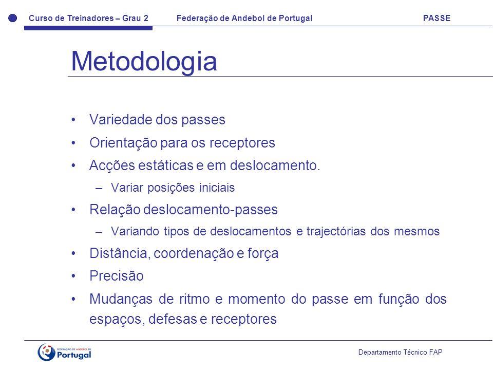 Metodologia Variedade dos passes Orientação para os receptores