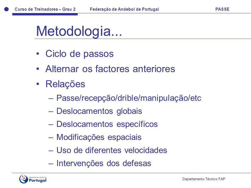 Metodologia... Ciclo de passos Alternar os factores anteriores