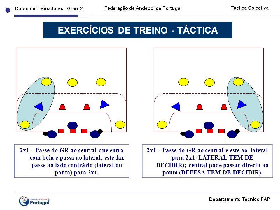 EXERCÍCIOS DE TREINO - TÁCTICA