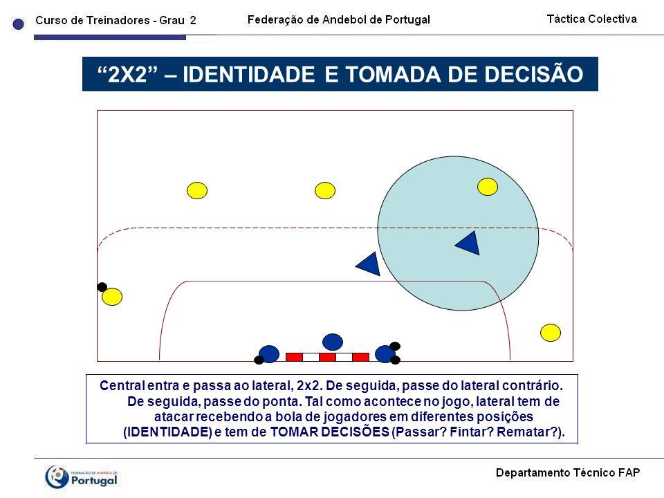2X2 – IDENTIDADE E TOMADA DE DECISÃO