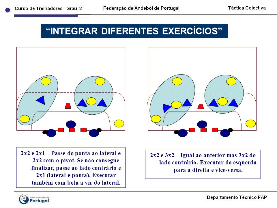 INTEGRAR DIFERENTES EXERCÍCIOS