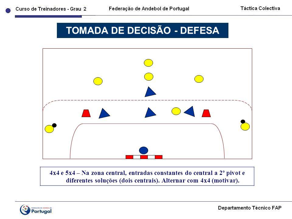 TOMADA DE DECISÃO - DEFESA