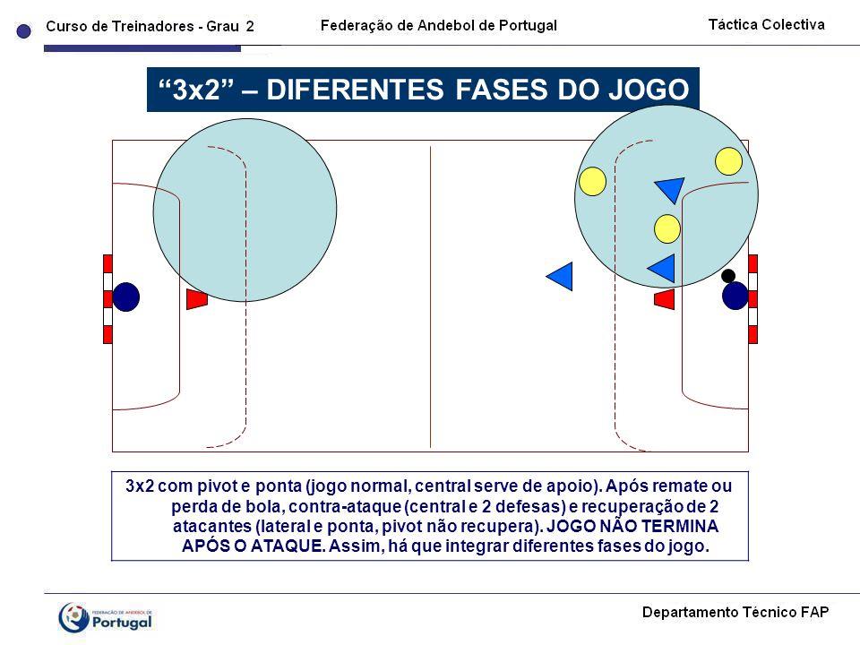 3x2 – DIFERENTES FASES DO JOGO