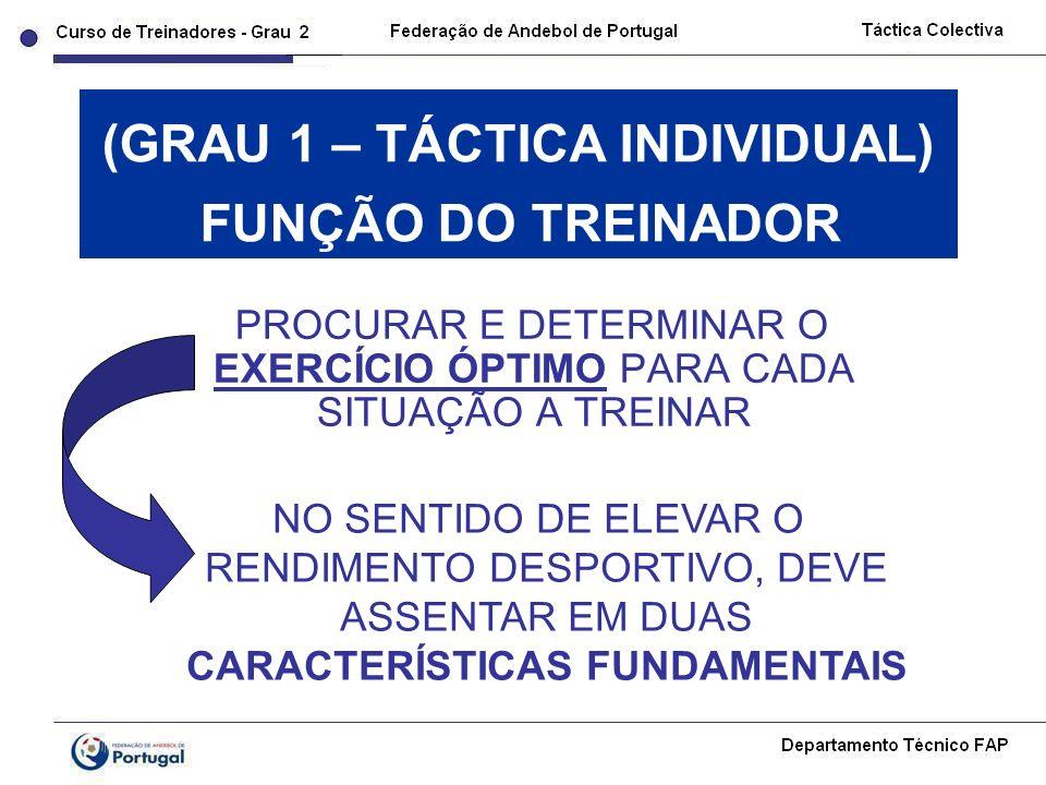 (GRAU 1 – TÁCTICA INDIVIDUAL) FUNÇÃO DO TREINADOR