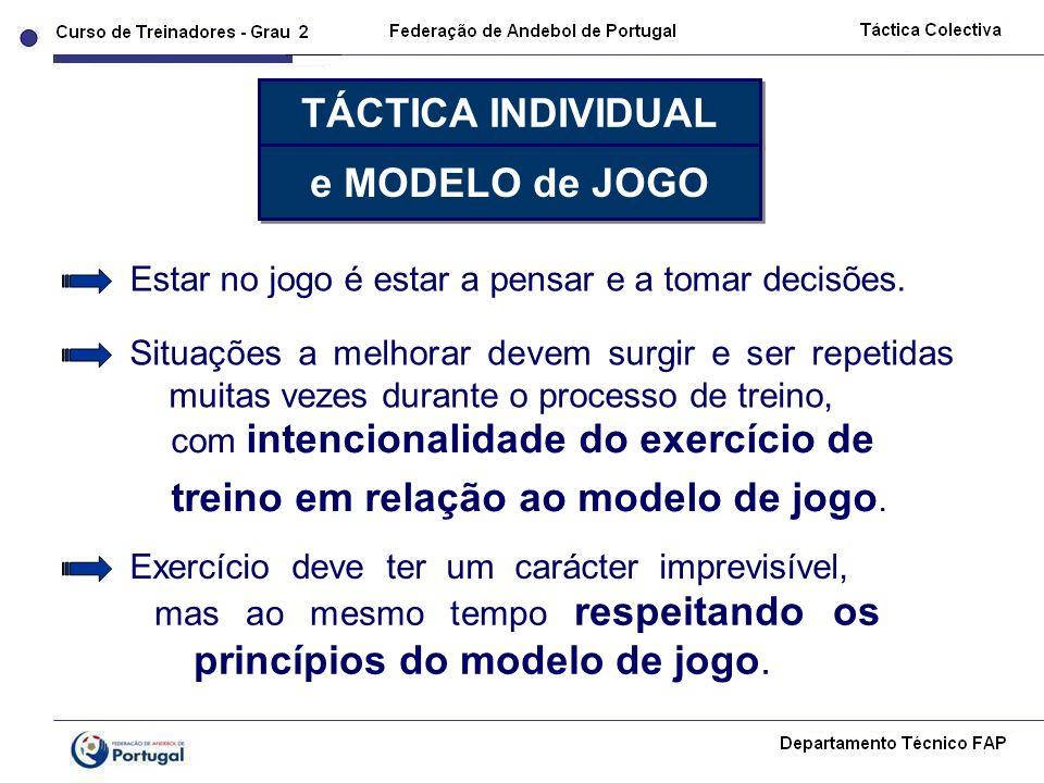 TÁCTICA INDIVIDUAL e MODELO de JOGO