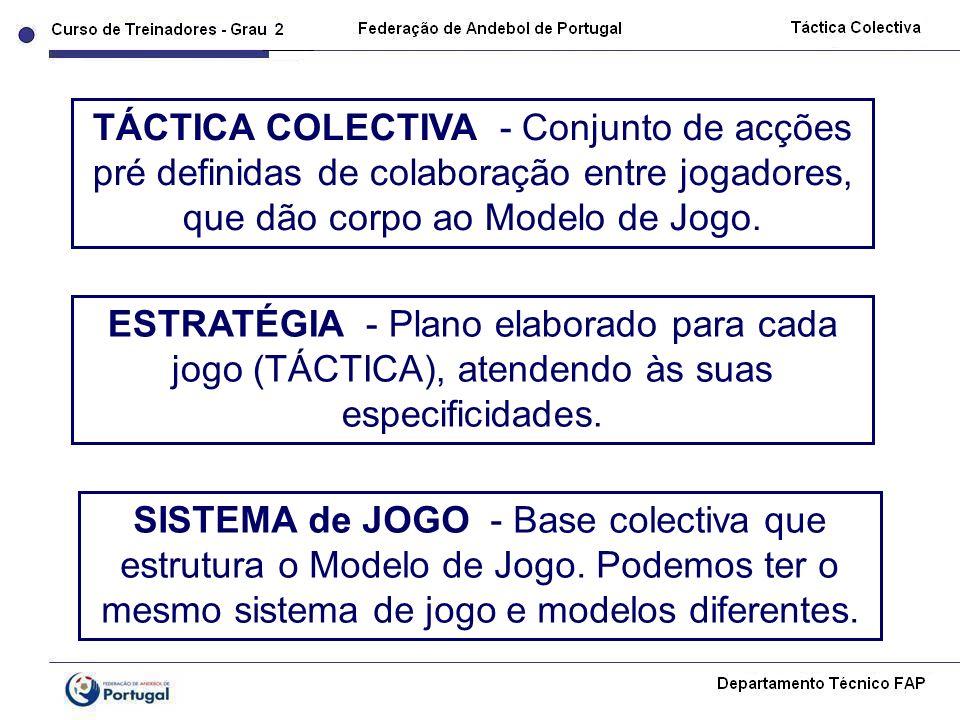 TÁCTICA COLECTIVA - Conjunto de acções pré definidas de colaboração entre jogadores, que dão corpo ao Modelo de Jogo.