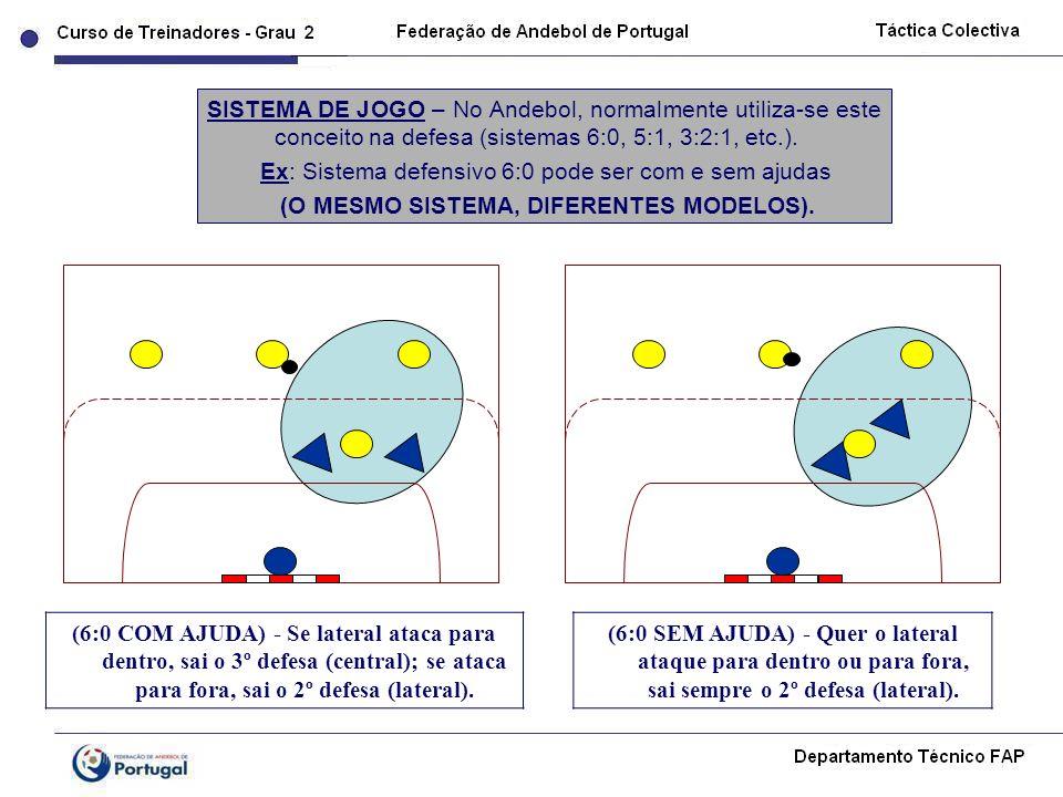SISTEMA DE JOGO – No Andebol, normalmente utiliza-se este conceito na defesa (sistemas 6:0, 5:1, 3:2:1, etc.).
