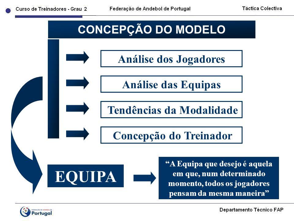 EQUIPA CONCEPÇÃO DO MODELO Análise dos Jogadores Análise das Equipas
