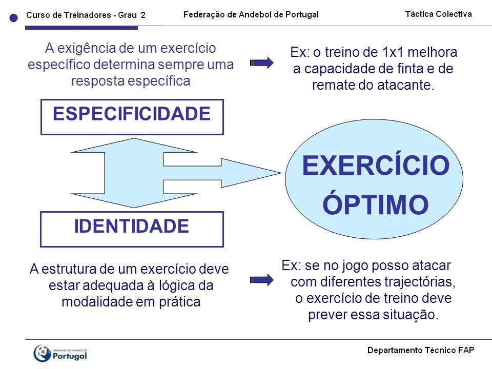 EXERCÍCIO ÓPTIMO ESPECIFICIDADE IDENTIDADE