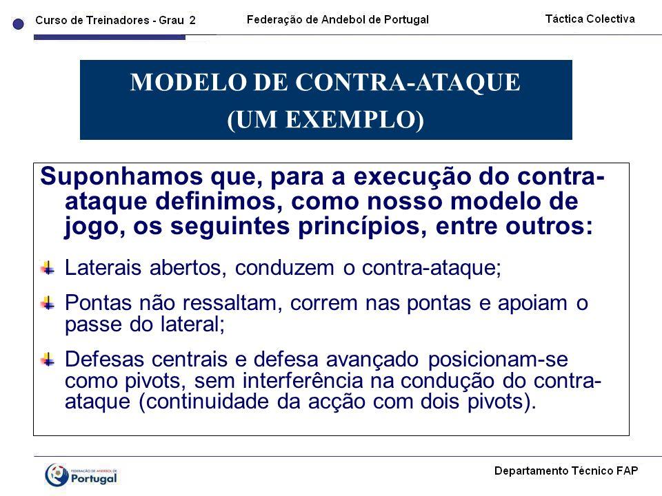 MODELO DE CONTRA-ATAQUE