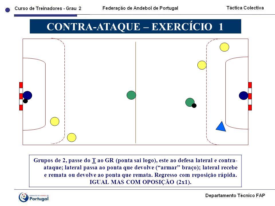 CONTRA-ATAQUE – EXERCÍCIO 1